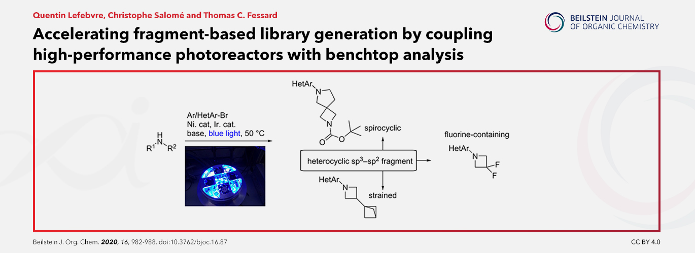 Accelerating fragment-based library generation by coupling high-performance photoreactors with benchtop analysis